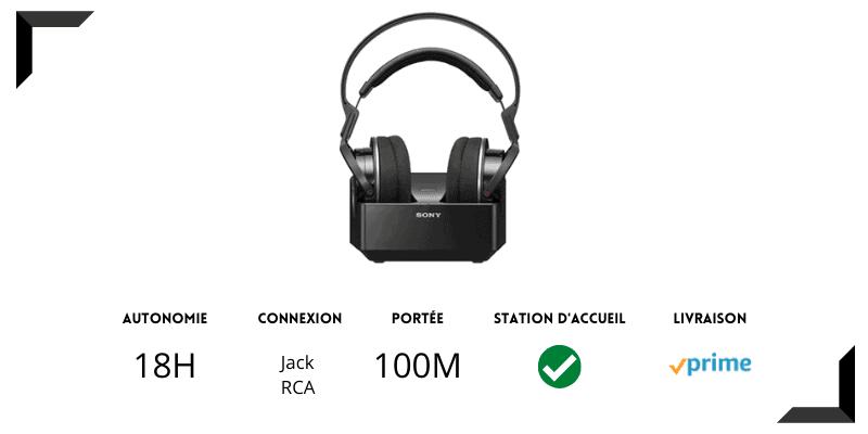casque tv sans fil Sony
